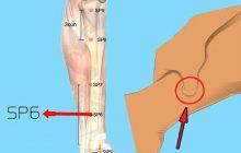 قبل از خواب این ناحیه از پا را 5دقیقه ماساژ دهید !