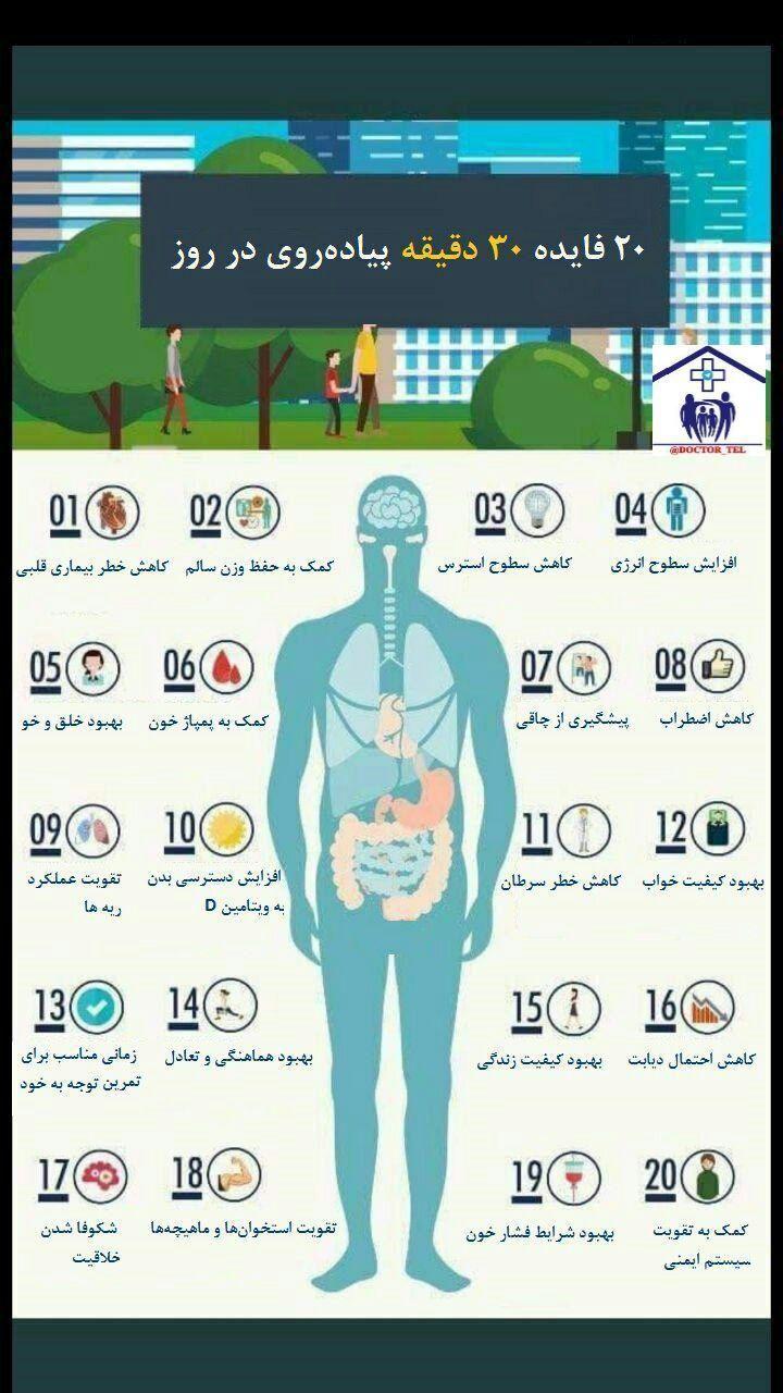 20 فایده 30 دقیقه پیادهروی روزانه